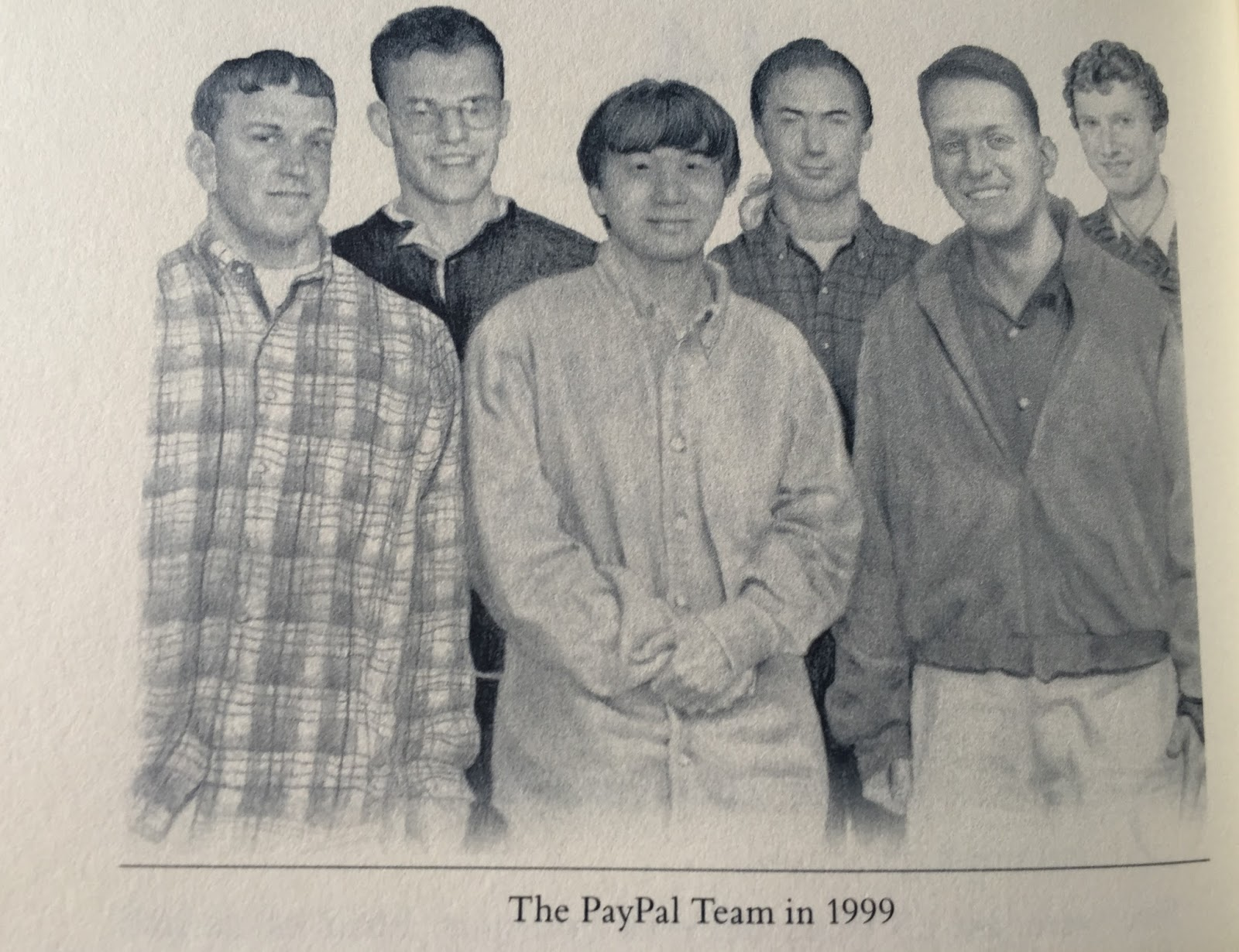 paypal team